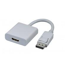 Cherche à louer, à la location, Adaptateur HDMI pour Mac Marseille, 13, aubagne, Aix en provence