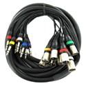 Câbles et Multi-Paires